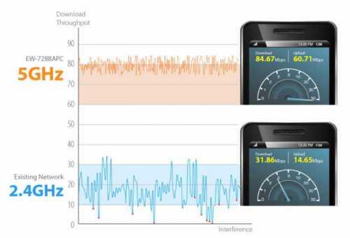 seo-факторы: скорость ответа и время загрузки документа